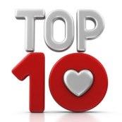 top10 (1)